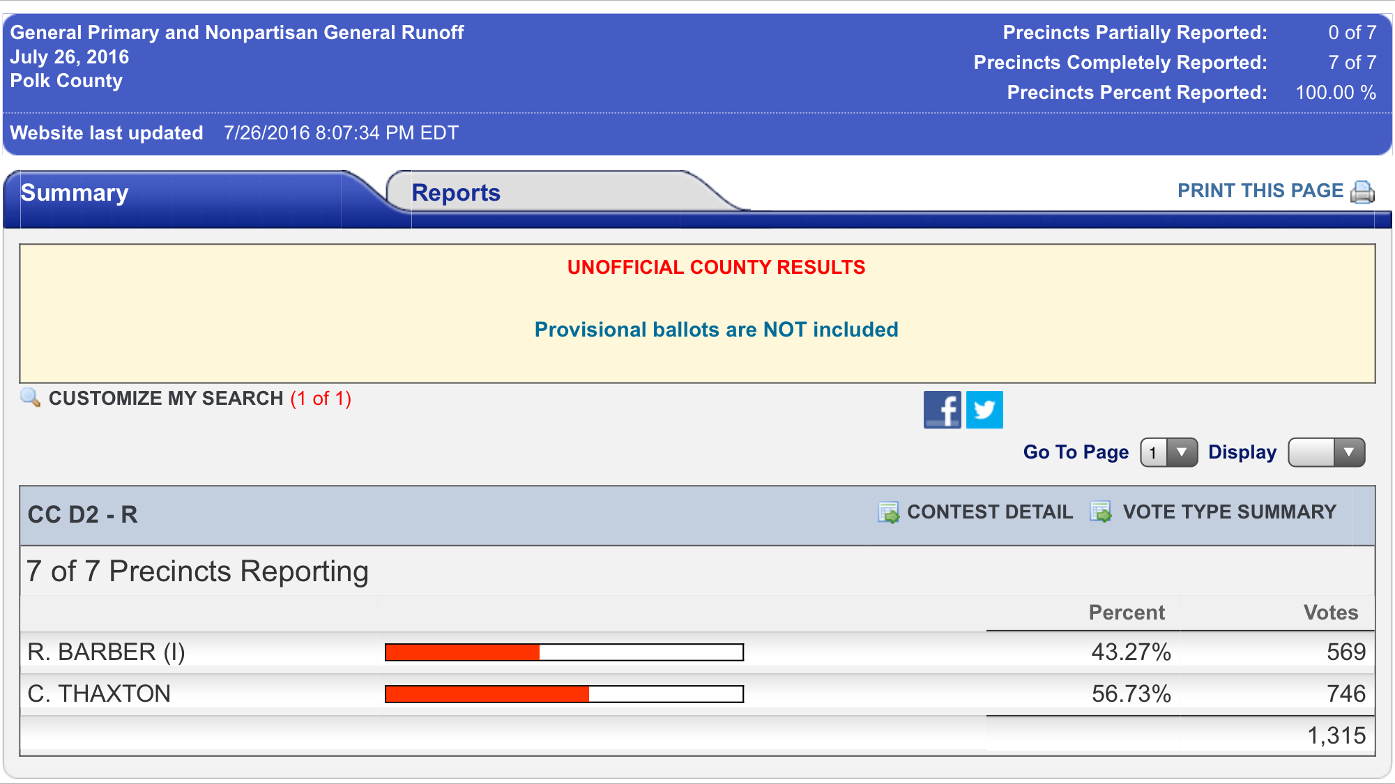 Runoff Results 072616